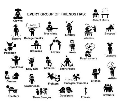 Tag your friends on facebook with every group of friends has different characters